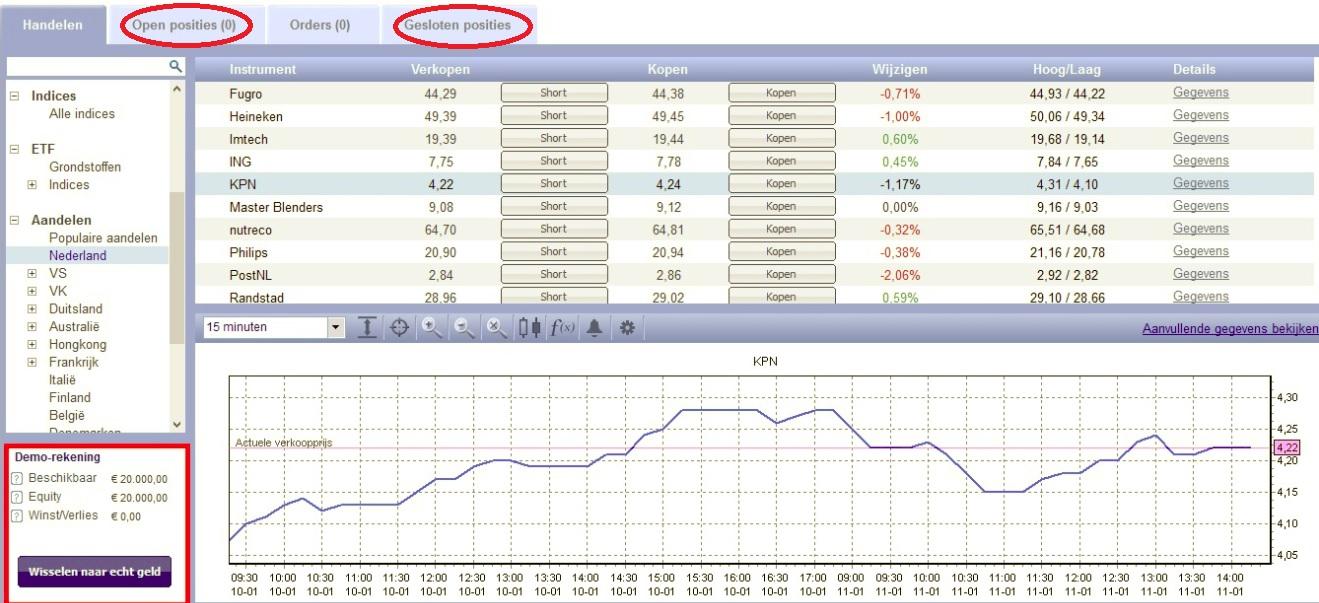 Beleggen online broker