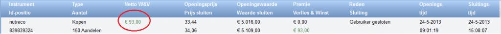 beleggen-met-500-euro-plaatje2