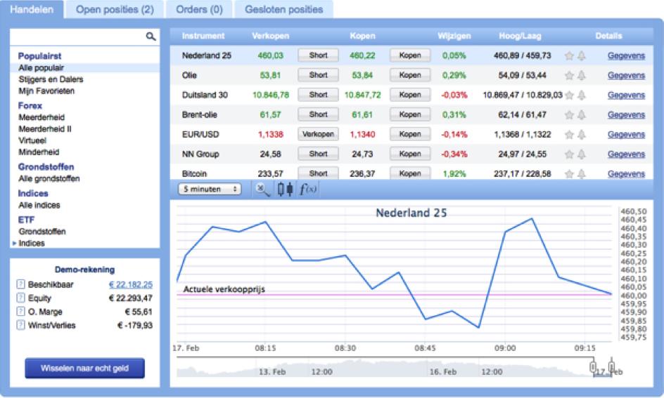 Online aandelen broker