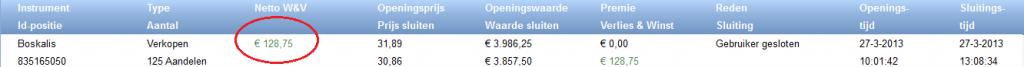 Beleggen met 400 euro