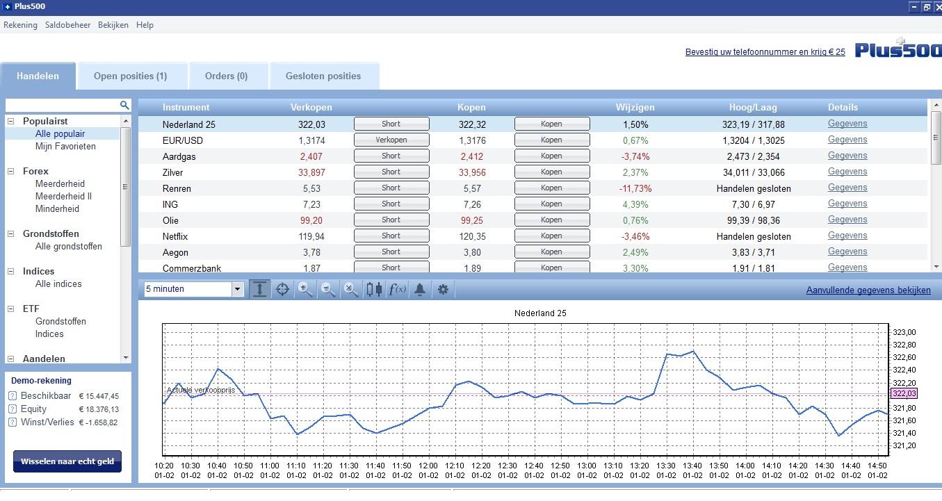 CFD brokers: Vergelijking CFD platformen
