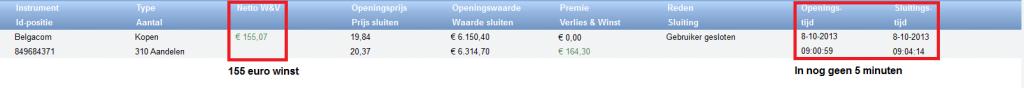 Belgacom aandelen kopen