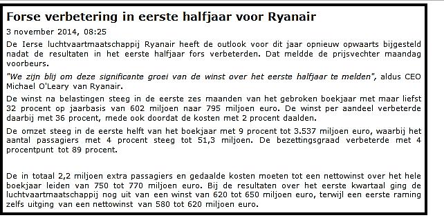 Winst met aandelen Ryan air 3