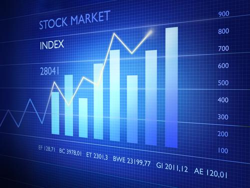 Daghandelen op de index