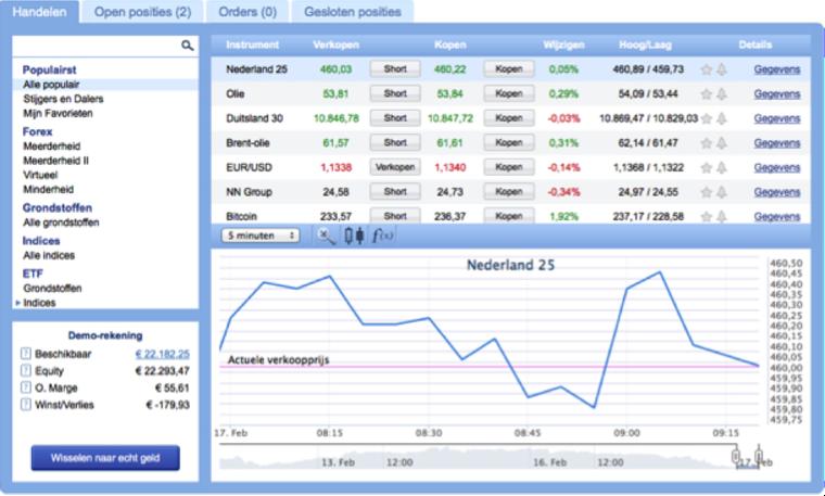 Starten met beleggen beleggingssoftware