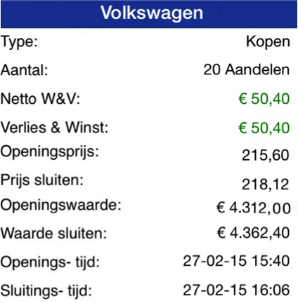 resultaat handelen in aandelen Volkswagen
