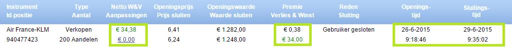Beleggen met weinig geld Air France-KLM