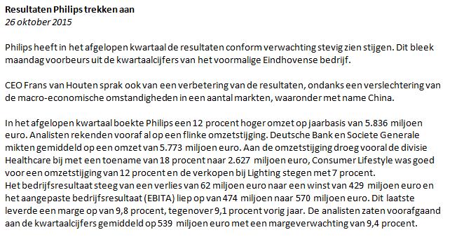Figuur 1: Winst met daghandelen Philips – Nieuwsbericht. Klik om te vergroten.