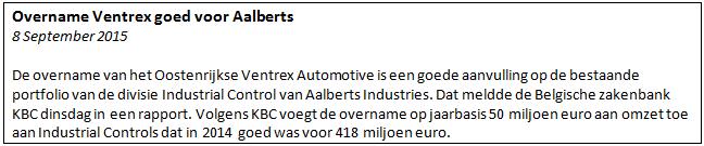 Succesvol aandelen kopen van Aalberts Nieuwsbericht