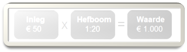 Hefboomeffect