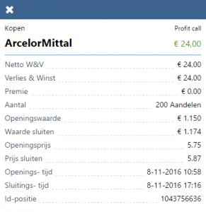 ArcelorMittal resultaat