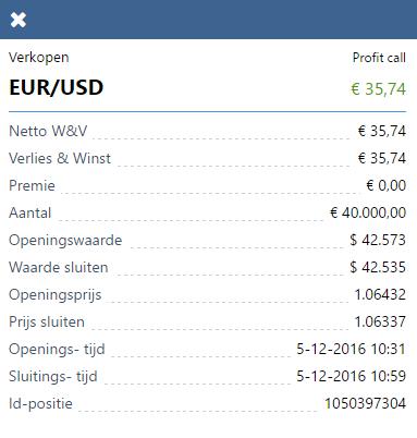 EUR USD resultaat