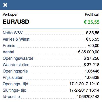 EUR-USD-resultaat